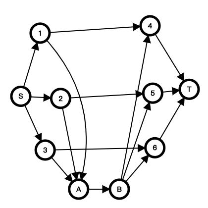 一个 n=3 的例子